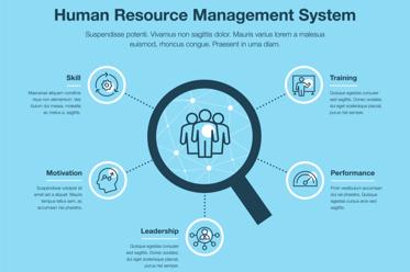 導入を検討したい人事管理システム12選!その特徴について紹介