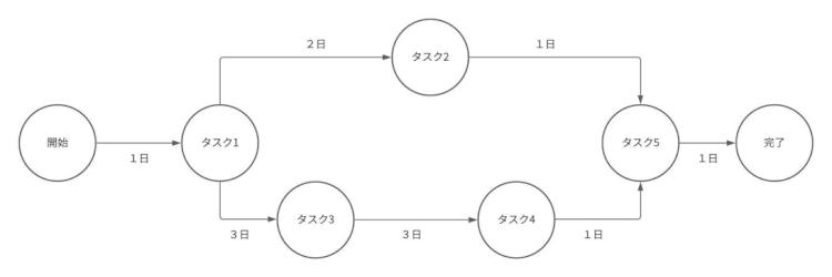 図1-May-19-2021-03-24-42-20-AM