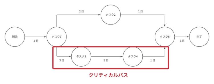 図2-May-19-2021-03-25-21-79-AM