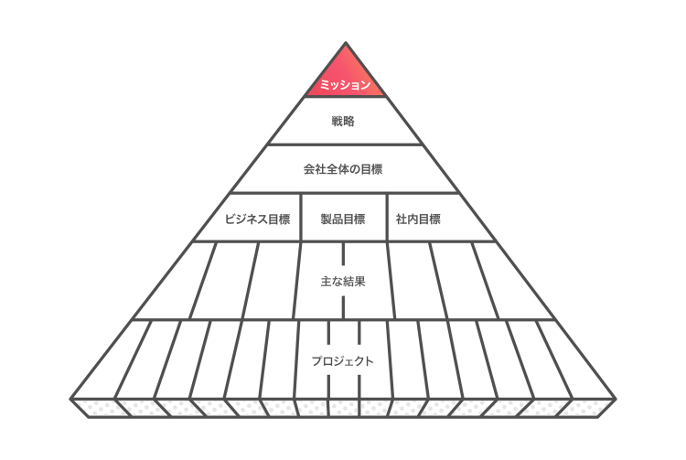 asana-pyramid-clarity