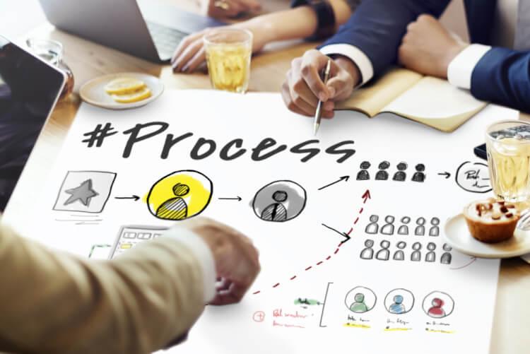 業務標準化とは? 具体的な進め方と注意ポイントを解説