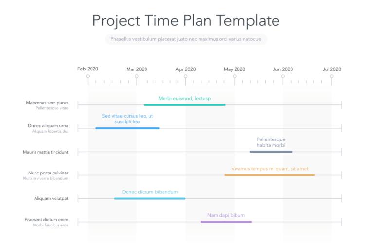 プロジェクト計画書のテンプレートを紹介!記載すべき項目とは?