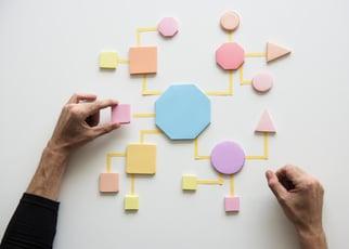 プロセス管理の具体的な方法とプロセス評価について