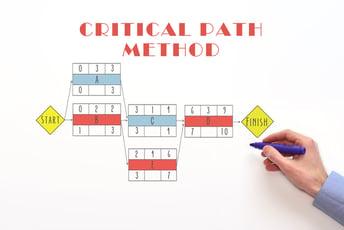 クリティカルパスとは? プロジェクト管理におけるメリットを解説